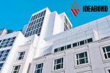 Los 2017 paneles de pared exterior respetuosos del medio ambiente de la alta calidad al por mayor PVDF