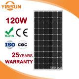 Panneau solaire direct de la vente 120W d'usine