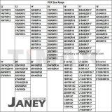 14 Zoll PCR-Reifen (165/70R14, 185/70R14, 195/70R14, 195/60R14)