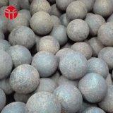 шарик горячей завальцовки 20-40mm стальной для добычи золота