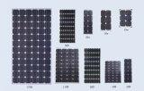 Comitato solare di alta qualità della Cina poli (50W - 60W)