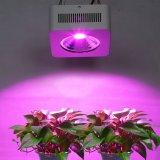 200W穂軸アルミニウムが付いている完全なスペクトルLEDの庭ライト
