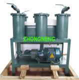휴대용 기름 정화 단위, 정밀도 기름 정화기 기계