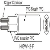 De Kabel van de macht h03V2V2h2-F 2X0.5mm2 voor de Bouw en Huishouden