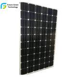 Ранг панель солнечных батарей клеток 265W 60PCS с TUV