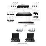 Sics Tp-Wireless 2.4GHz Wireless Sistema profesional de interpretación simultánea del sistema de conferencia