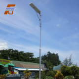 OneのIP65/Ce/ISO9001 Certifications LED Street Light All