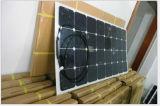 최대 경쟁적인 100W 반 유연한 태양 전지판