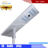Integrated All in One LED Solar Street Light 5watts-120watts
