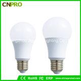 CA libre del bulbo 5With7With9With12W E26 120V de Dimmable que expide LED de nosotros almacén