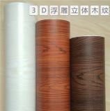 Самоклеющиеся пленки глянцевые мебель сетка