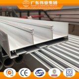 Het Australische StandaardAluminium van Weiye/het Profiel van Aluminio/van het Aluminium voor Spoor/Spoor