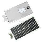 Indicatore luminoso di via solare solare chiaro esterno dell'indicatore luminoso LED del giardino con il migliore prezzo