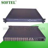 DVB-Tのエンコーダの変調器へのHDMI