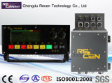 自動車RC-Q150のためのロード時の表示器