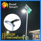 210lm/W 통합 LED 태양 운동 측정기 거리 도로 빛