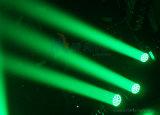 Testa mobile del fascio dello zoom dell'indicatore luminoso 36*12W della discoteca del LED