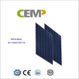 Industrie-führender Konvertierungs-Leistungsfähigkeits-Sonnenkollektor 310W, zum des BIPV Systems zu befestigen