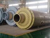 Konkurrierendes gutes Kugel-Tausendstel für metallurgische Erzaufbereitung