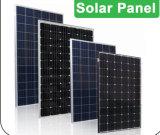 Панели солнечных батарей набора хорошего цены поли 18V 160W Китая солнечные