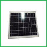 panneau solaire de réverbère de 70W 80W