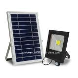 20W Reflector Solar Sensor de movimiento de la seguridad impermeable Jardín Iluminación