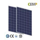 Comitato solare del professionista 265W di Cemp per l'alimentazione elettrica del luogo della fabbrica