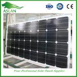 150Wニンポー中国からのモノラル太陽電池パネルの製造業者