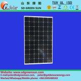 30V Poly Solar Panel 260W-270W Tolérance positive (2017)