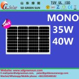 los mono paneles solares de 18V 35W-40W para el sistema 12V (2017)