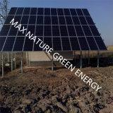 Solution de Micro-Réseau d'énergie éolienne