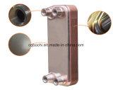 Cambiador de calor cubierto con bronce de la placa del acero inoxidable