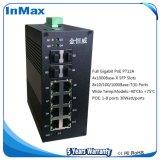 De Beheerde Gigabit Industriële Ethernet Schakelaar van Inmax I712A 4gsfp+8ge DIN-Spoor