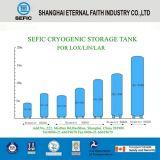 GNL Gas Natural criogénica Tanque de almacenamiento
