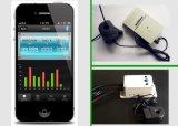 Compteur d'électricité intelligent intelligent de la Chine pour l'usine
