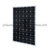 Panneau solaire direct de la vente 95W d'usine pour le système d'alimentation solaire