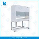 Sauberer Prüftisch-laminare Strömungs-Schrank für Labor