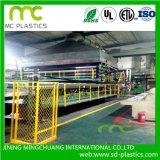 Пленка PVC статическая для предохранения от окна/стекла/ярлыка