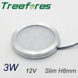 3W dimagriscono il soffitto montato di superficie Downlight di 12V H8mm LED