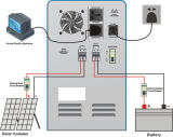 Инвертор солнечной силы решетки гибридный (вагонетка NST55-300LF/C)