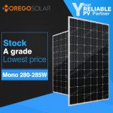 Comitato solare 250W 280W di Moregosolar i fornitori da 285 watt in Cina con il prezzo più poco costoso