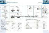 Série II Medical Shadowless LED Lampe d'exploitation (ronde l'ÉQUILIBRE DU BRAS, série II 700/500 LED)