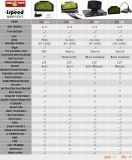 Hacer la carrera de Guión904 Bluetooth pantalla juego de sensores, el medidor metro; la pantalla LCD de panel