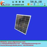 el mono panel solar de 18V 90W 95W (2018)