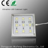 LEDの台所照明正方形のパックライト