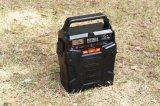 格子を離れて修正されたSinewave 100Wの携帯用発電機の太陽エネルギーシステム