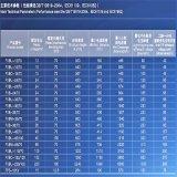 Подвесной изолятор смеси FXBW4 24KV штанги