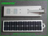 Solarprodukt-integriertes Solarstraßenlaterne