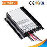 10A PWM impermeabilizan el regulador solar de la carga