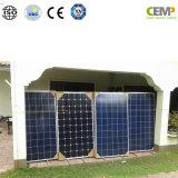 Il comitato solare 100W, 150W, 200W di Polycrystralline di protezione dell'ambiente offre il potere verde
